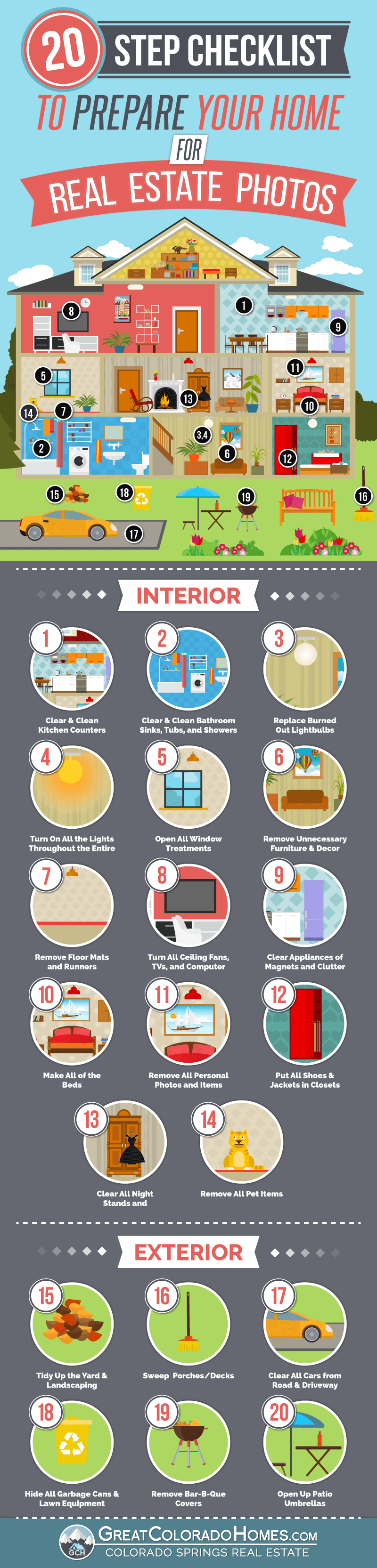 20 Step Checklist to Prepare Your Home For Real Estate Photos Infographic
