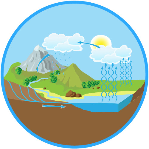 Interesting Facts About Colorado Water