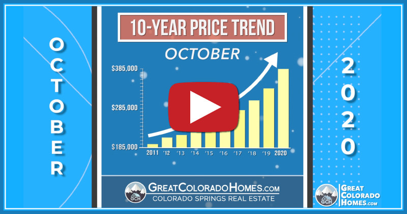 October 2020 Colorado Springs Monthly Market Insider