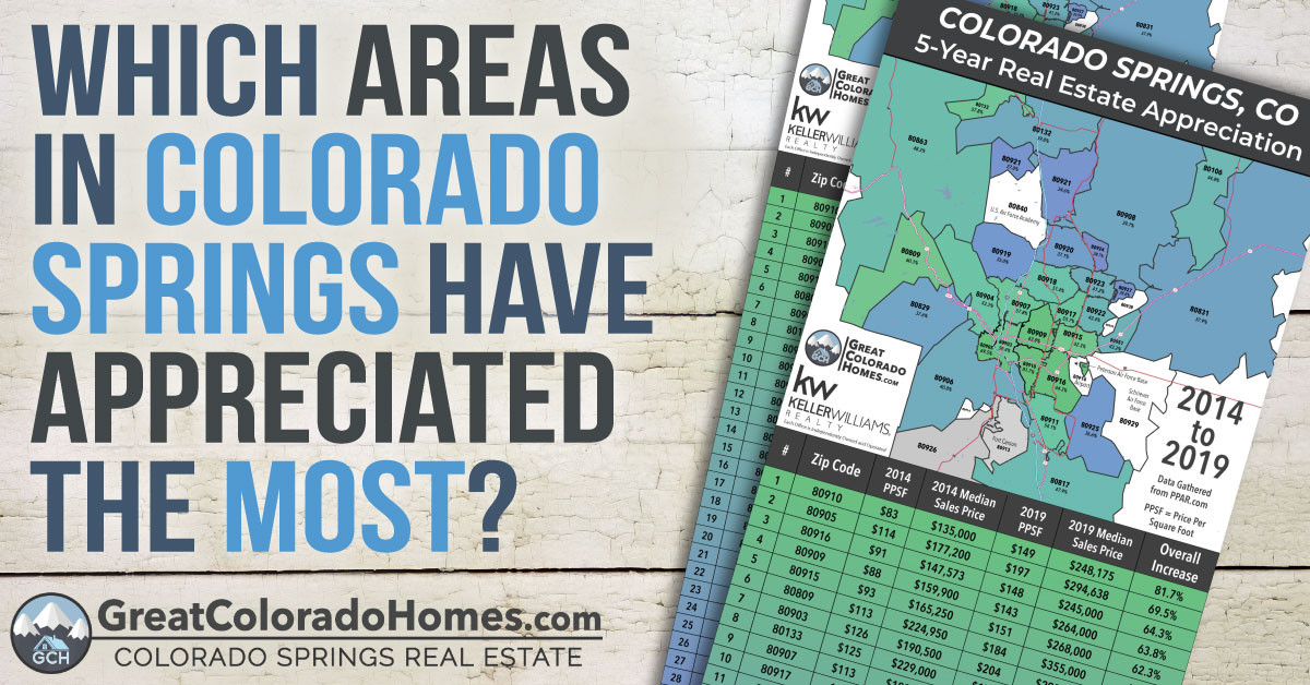 Which Areas Have Appreciated The Most in Colorado Springs