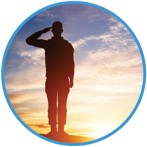 Colorado Springs Military Community