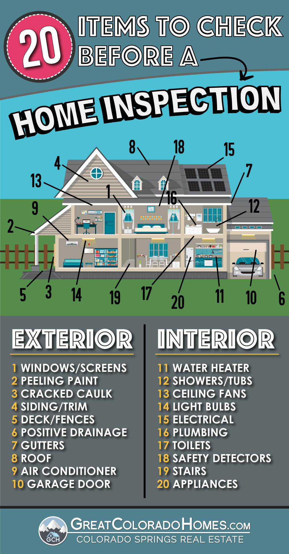 20 Items to Check Before A Home Inspection