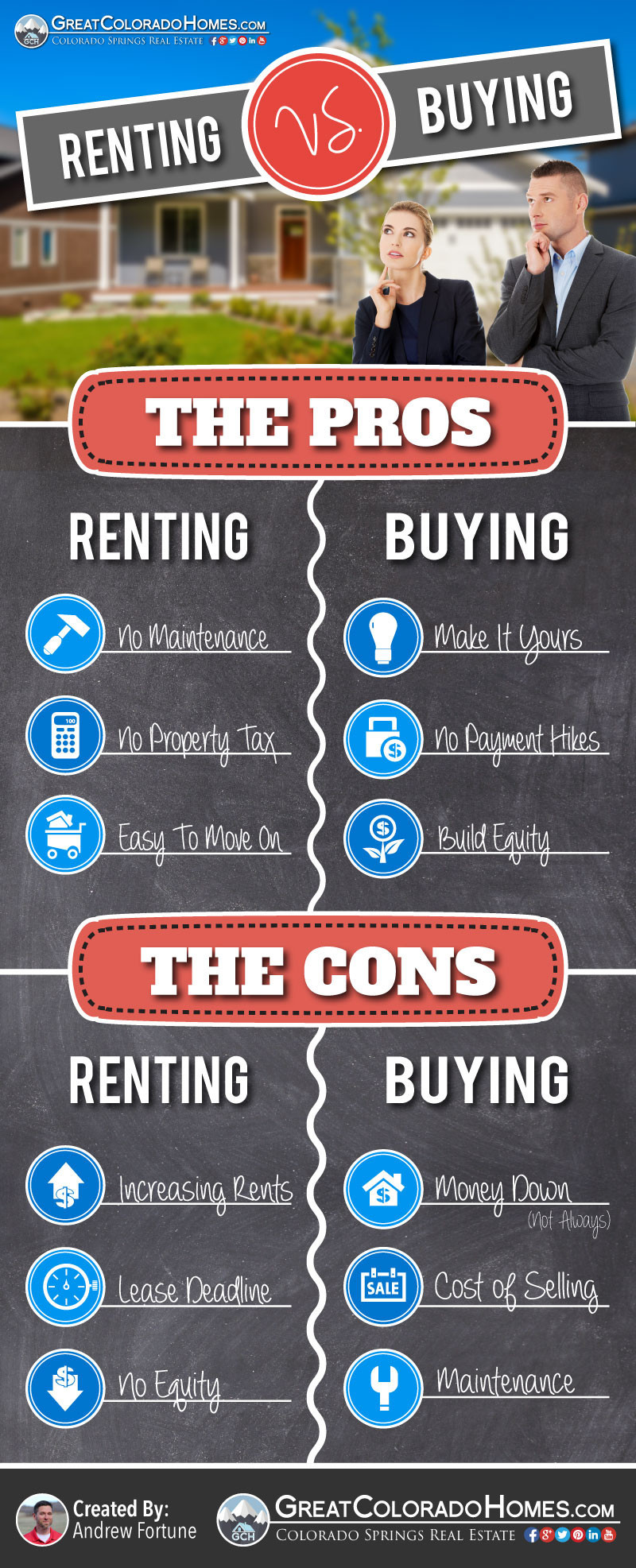 The Pros & Cons of Renting Versus Buying a Home