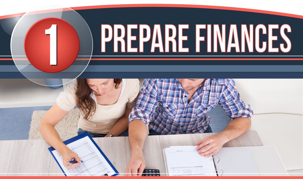 Step 1: Prepare Your Finances to Buy A House