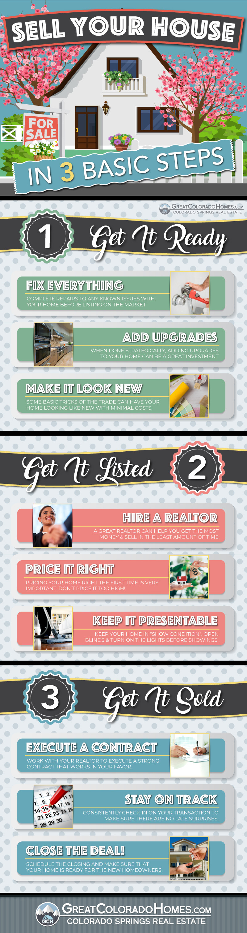 How to Sell Your House in 3 Basic Steps Infographic