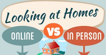 Looking at Homes Online Versus In Person