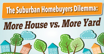 The Suburban Homebuyers Dilemma: More House Versus More Yard