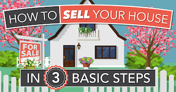 How To Sell Your House in 3 Basic Steps