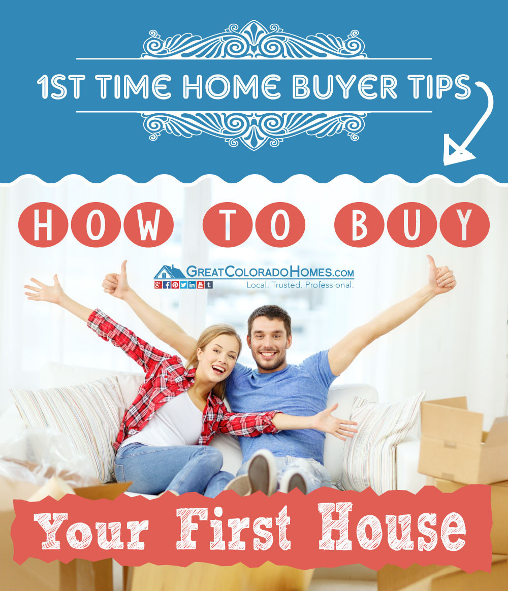 How to buy your first house Questions when buying a house